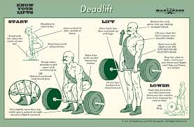 old time deadlift