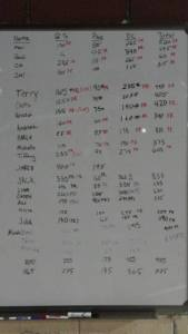 CrossFit Total 1 May 4th