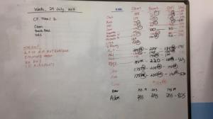 CrossFit Total 2 29 July